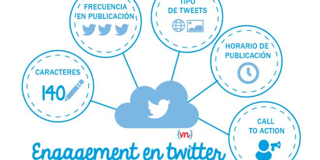 conseguir-engagement-twitter