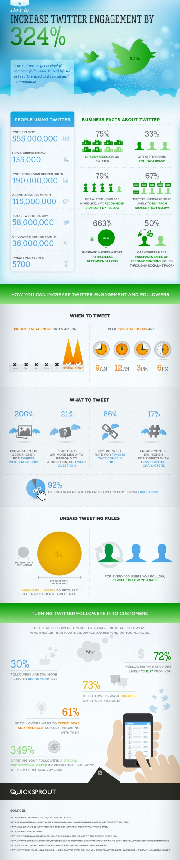 how-to-increase-your-twitter-engagement