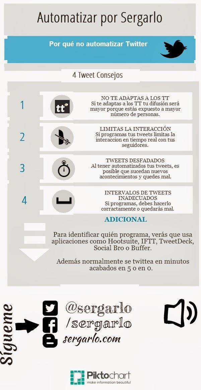 infografia_por_que_no_automatizar_twitter