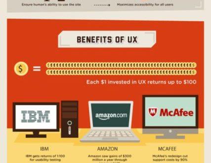 5 pasos esenciales para mejorar la experiencia de usuario de una web. #UX