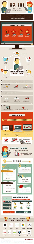 5 pasos esenciales  para mejorar la experiencia  de usuario  un la web