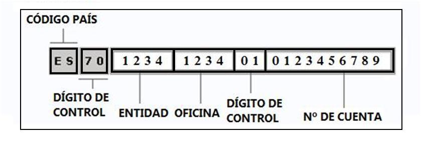 Calcular el iban de tu cuenta corriente qu es el iban javascript - Verti es oficina internet ...