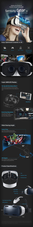 Infografía Samsung Gear VR