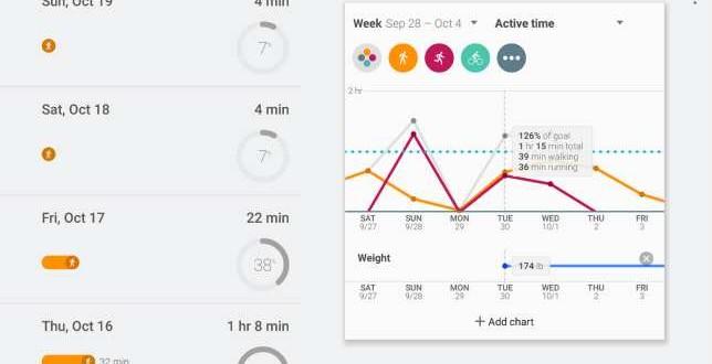 Descarga Google Fit, la aplicación para monitorizar tu actividad física en Android