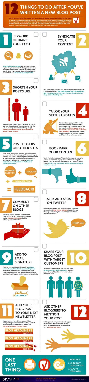 Blogger: Doce cosas a hacer después de publicar un post. #Inforgrafía
