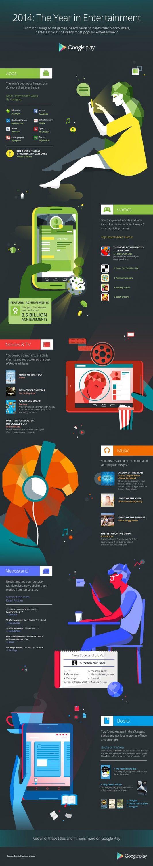 Tus apps, juegos, películas favoritas en Google Play 2014. Infografía