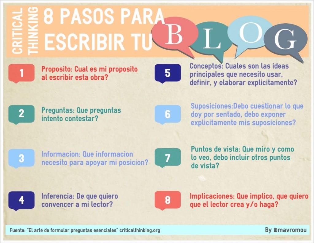 8 consejos para escribir un blog