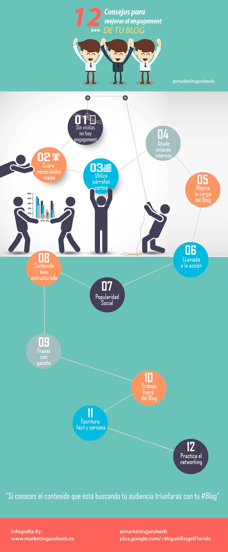 12 Consejos para mejorar el engagement en un Blog