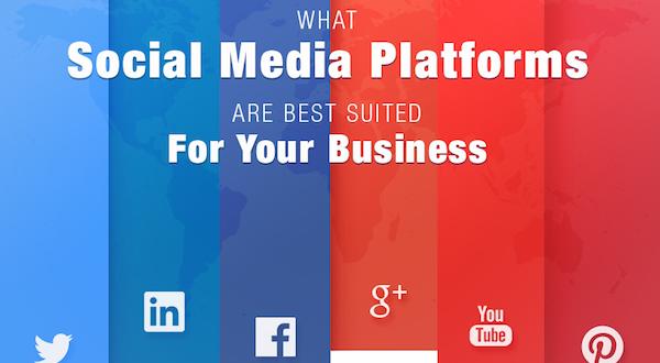 what-social-media-platforms