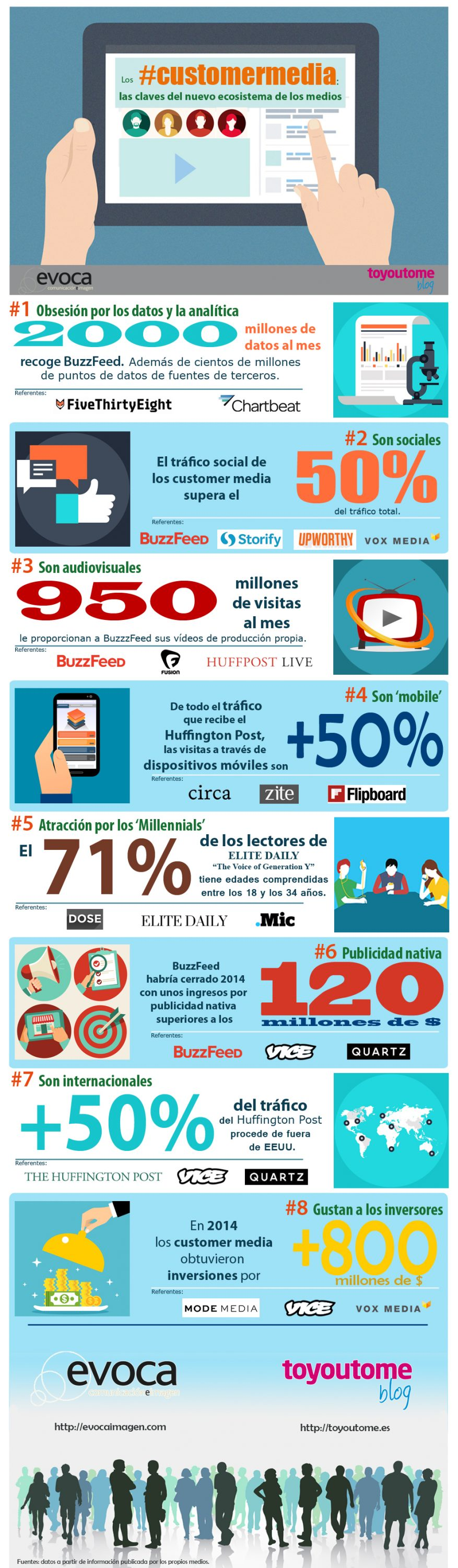 Claves-CustomerMedia-Infografia-Evoca-Toyoutomeblog