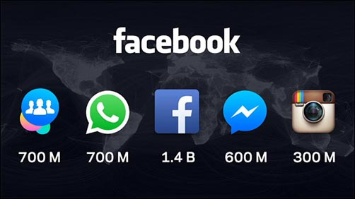Facebook apuesta por el Messenger en su F8 Developer Conference