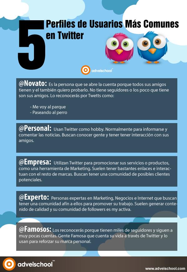 Usuarios más comunes en Twitter 5 perfiles #infografia
