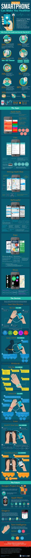 ¿Cómo un smartphone puede ayudar en tu salud? #infografia #infographic #health