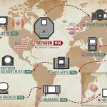 Infografía La evolución de la televisión