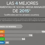 Las 4 mejores herramientas de Gestión de Redes Sociales. Infografía
