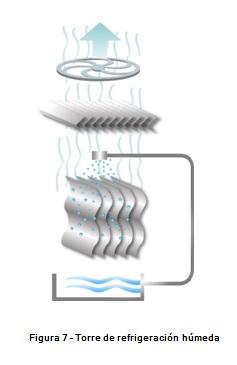 cpd torre refrigeracion humeda [IMAGEN 7]