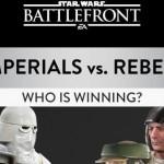 Infografía con estadísticas de Star Wars Battlefront