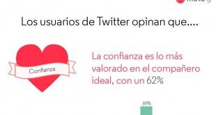 San Valentín. El smartphone se impone como la pareja ideal de los españoles