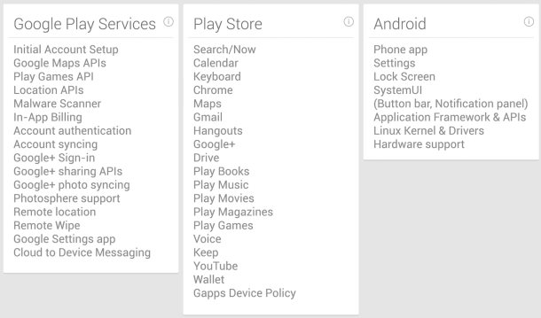 Android con Google Play Service