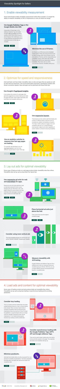 Cómo mejorar la visibilidad de tu publicidad según Google. Infografía