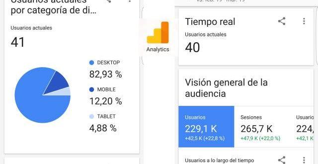 Actualización Google Analytics para Android