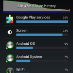 Arreglar el gasto de batería de Android de Google Play Service