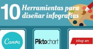 Las mejores 10 herramientas para diseñar infografías idealesdisenar-infografias