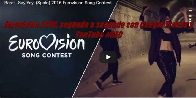 Eurovisión 2016, segundo a segundo con Google Trends y YouTube #SEO