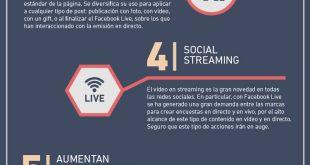 Infografía Las 7 tendencias en promoción online que marcarán este 2017