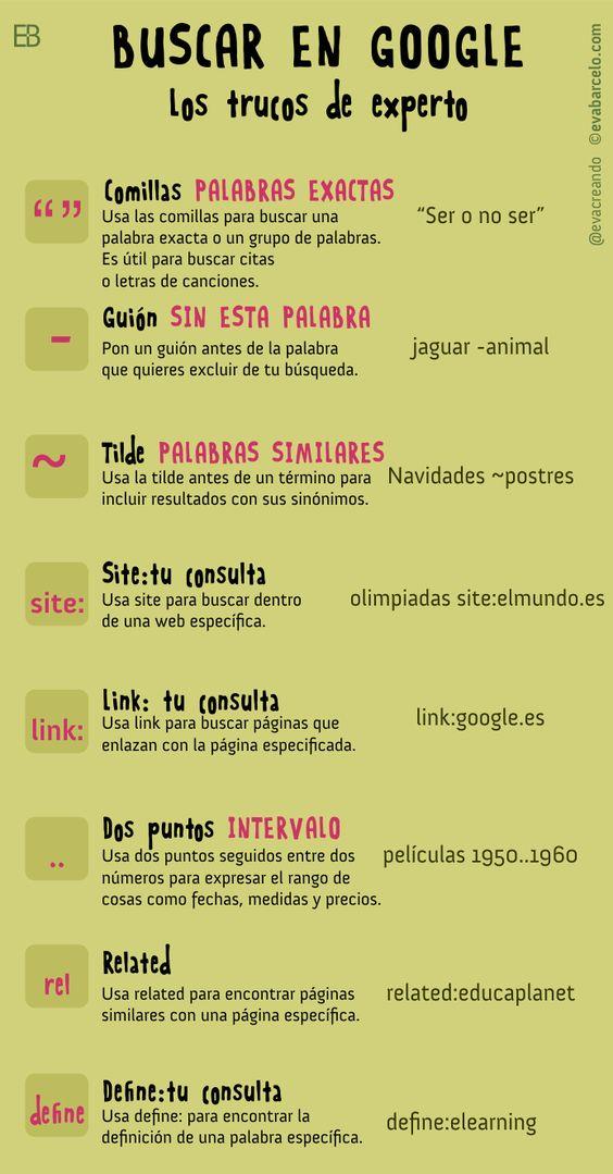 Infografía Trucos para buscar en Google