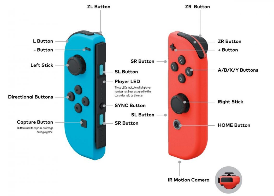 Mandos Joy-Con Nintendo Switch