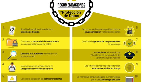10 claves para la proteción de datos