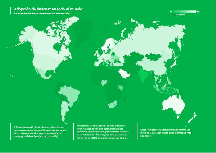 Adopciónn de Internet en el mundo. Google Consumer Barometer Internet en cifras 2012-2016