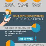 Infografía Las 10 principales características que debe tener cada aplicación empresarial