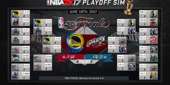 NBA 2K17 simula los Playoffs 2016-2017 ¿Quién ganará la NBA?