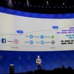 Keynote de Mark Zuckerberg de Facebook F8. Realidad aumentada, IA y Facebook Messenger