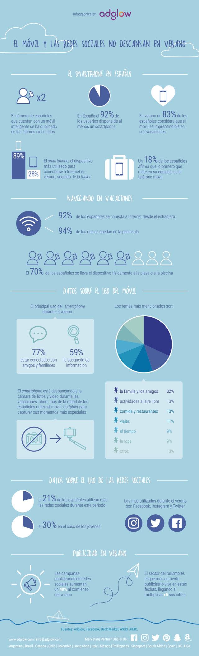Infografía: El Móvil y las redes sociales no descansan en verano