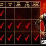2K presenta a Seth Rollins como la Superstar de portada de WWE 2K18
