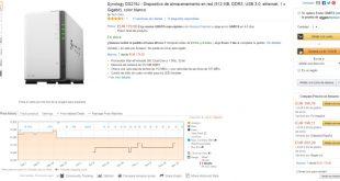 ¿Cómo descubrir chollos en el Prime Day de Amazon? Utiliza una extensión de navegador para ver el histórico de precios