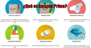 ¿Qué es Amazon Prime? Os vamos a desvelar todos los secretos y ventajas de tener la suscripción de Amazon. Si quieres suscribirte