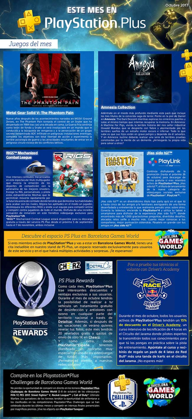 InfografíaPlayStation Plus juegos gratis en Octubre 2017