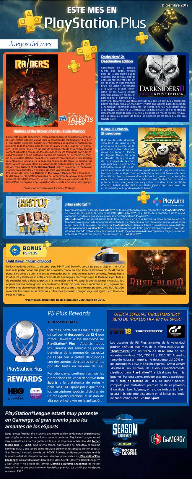 Infografía Juegos gratis en Playstation Plus en diciembre del 2017