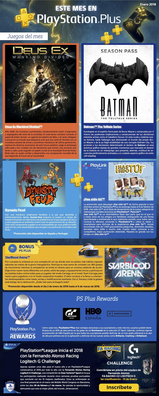 Este mes en PlayStation Plus - Enero 2018 nuevos juegos gratis