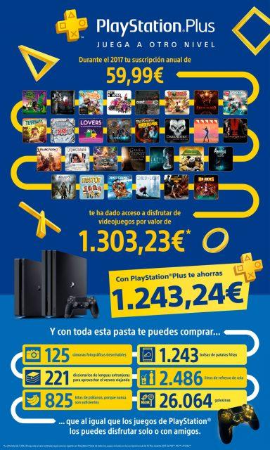 PlayStation hace balance de su servicio PlayStation Plus