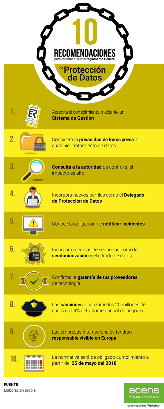 10 claves para afrontar la nueva normativa europea de gestión y seguridad en el tratamiento de datos personales