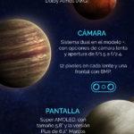 InfografíaEl S9 y S9+ alcanzan la Galaxia.