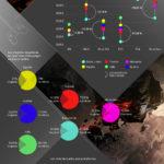España, uno de los países más caros de Europa para adquirir videojuegos
