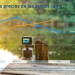 La demanda de cámaras de acción aumenta en más de un 44 % durante los primeros meses del año