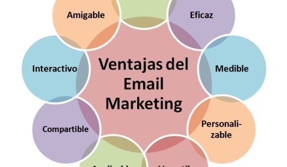 Email marketing y SMS marketing. ¿Merecen la pena?