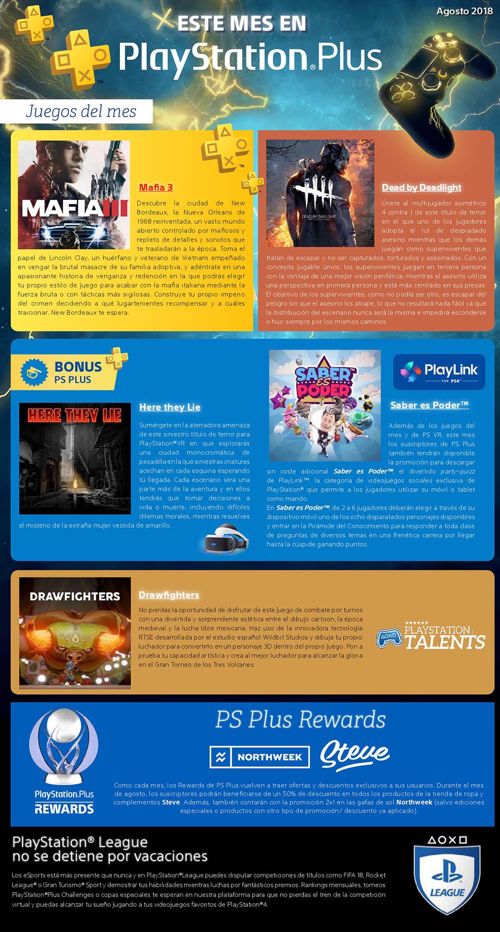Juegos Gratis Con Tu Suscripcion Playstation Plus Agosto 2018